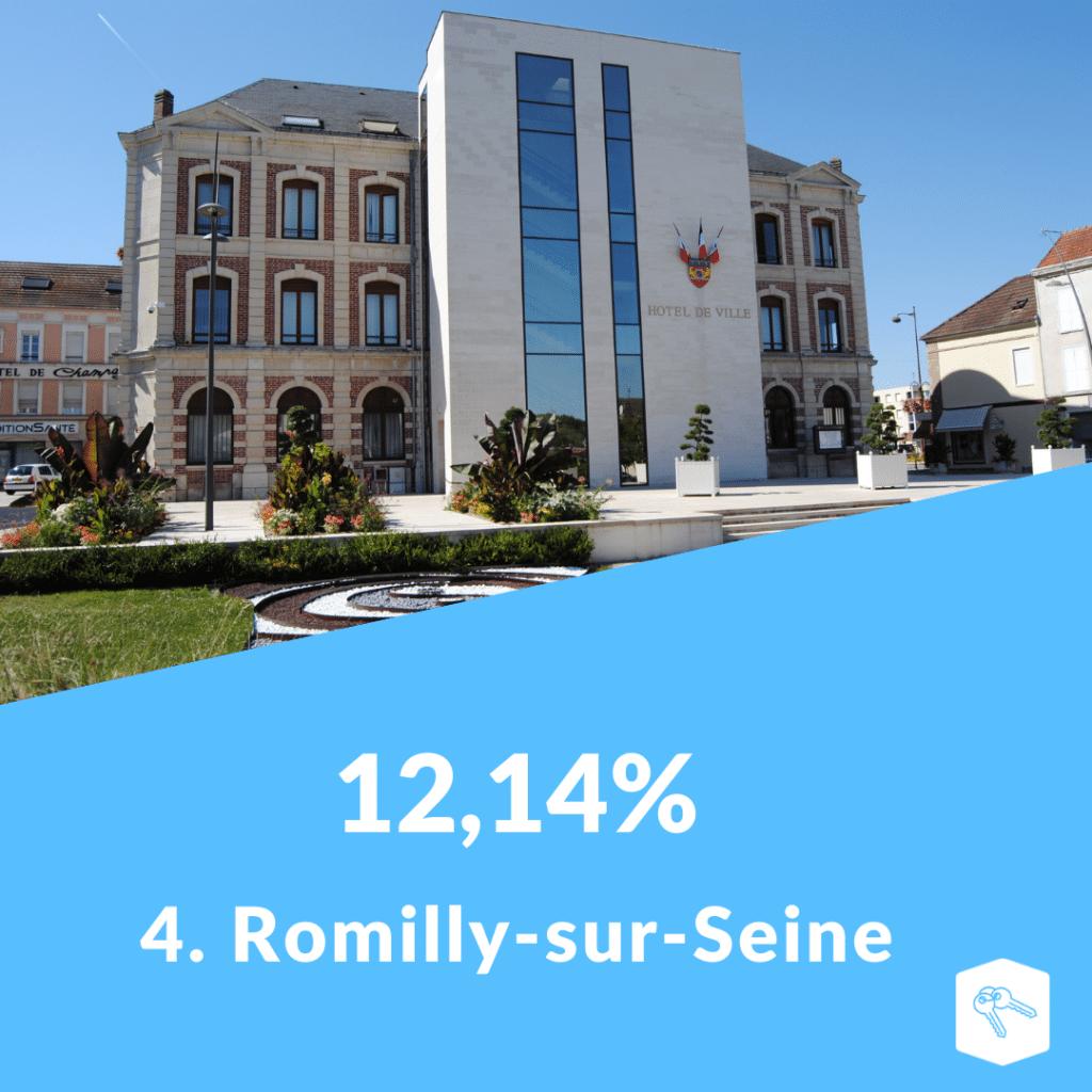 Romilly-sur-Seine