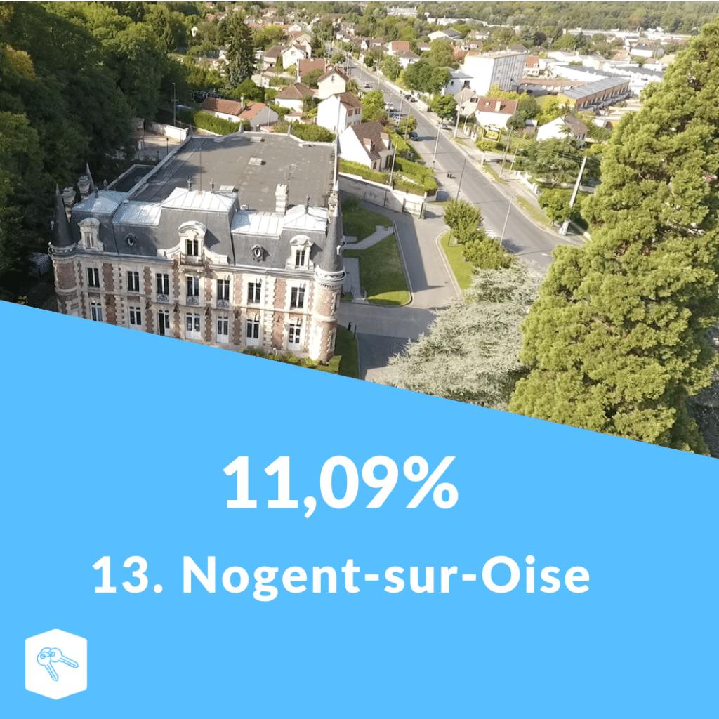 Nogent-sur-Oise