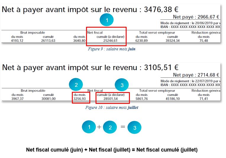 revenu fiscal net